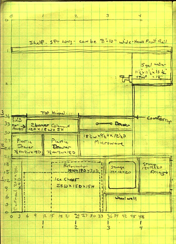 Kitchen plans for Patches